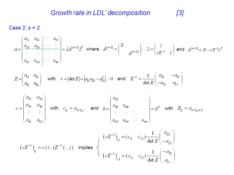 Growth rate in LDL' decomposition [3]